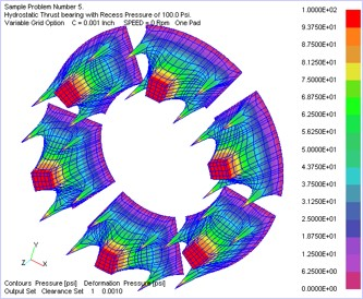 Typical thrust bearing analysis
